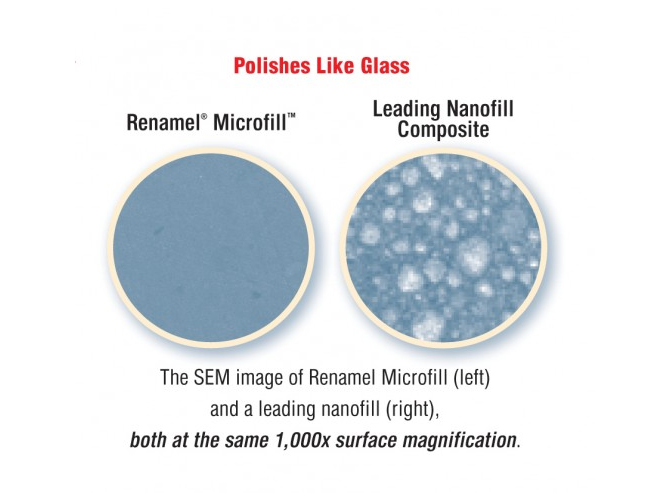 Renamel Mikrofill